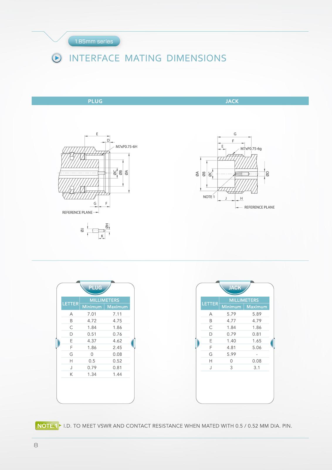 帛江科技Product Catalog